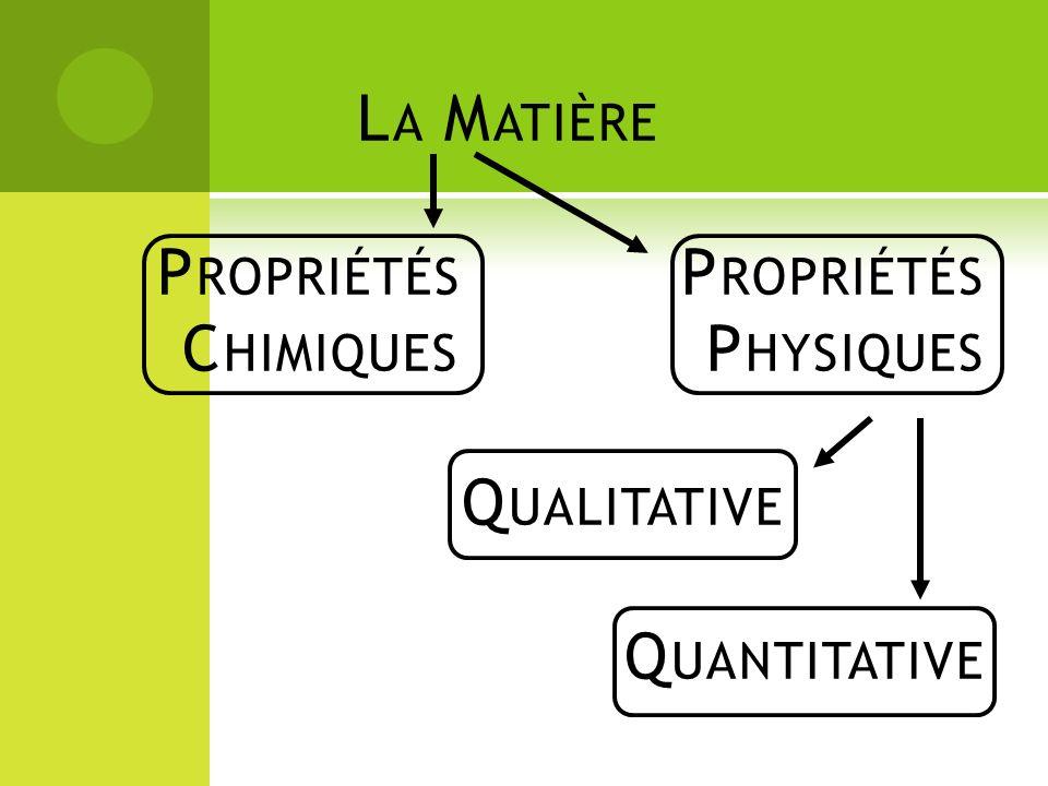 La Matière. Propriétés. Propriétés Chimiques. Physiques. Qualitative