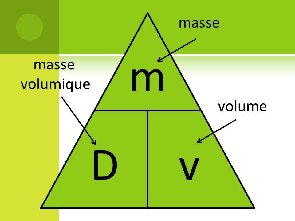 masse m D v masse volumique volume