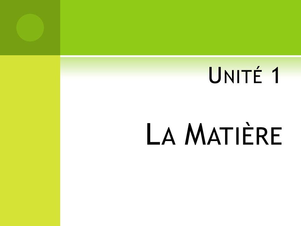 Unité 1 La Matière