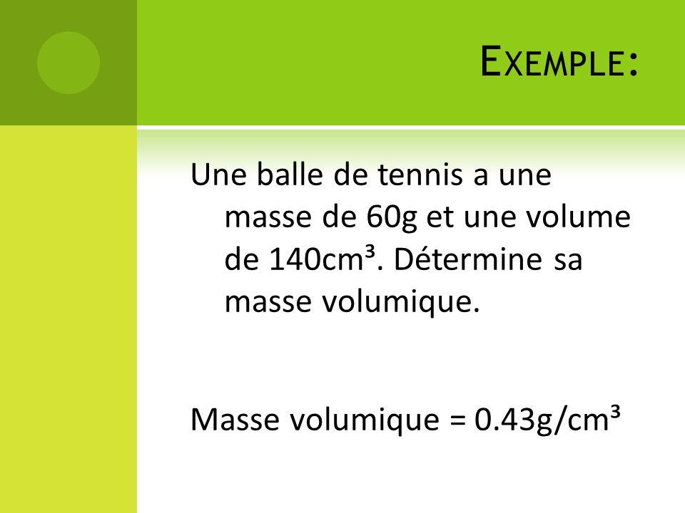 Exemple: Une balle de tennis a une masse de 60g et une volume de 140cm³.
