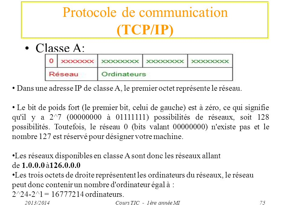 Protocole de communication (TCP/IP)