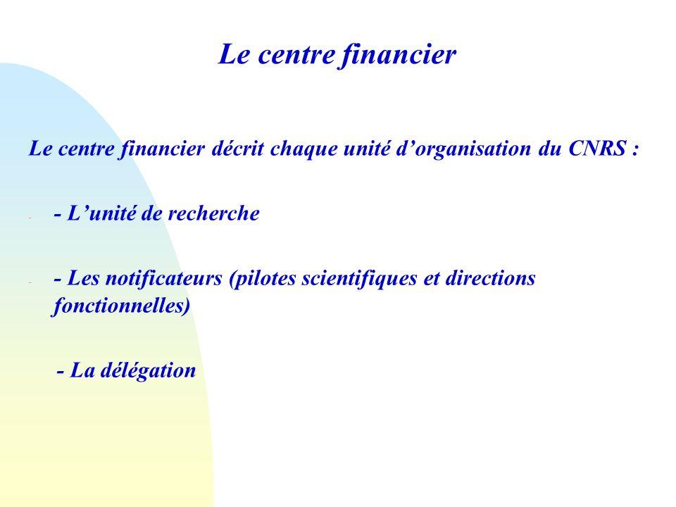 31/03/2017 Le centre financier. Le centre financier décrit chaque unité d'organisation du CNRS : - L'unité de recherche.