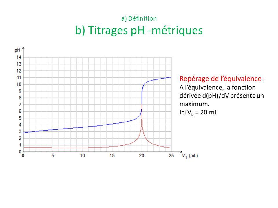 a) Définition b) Titrages pH -métriques