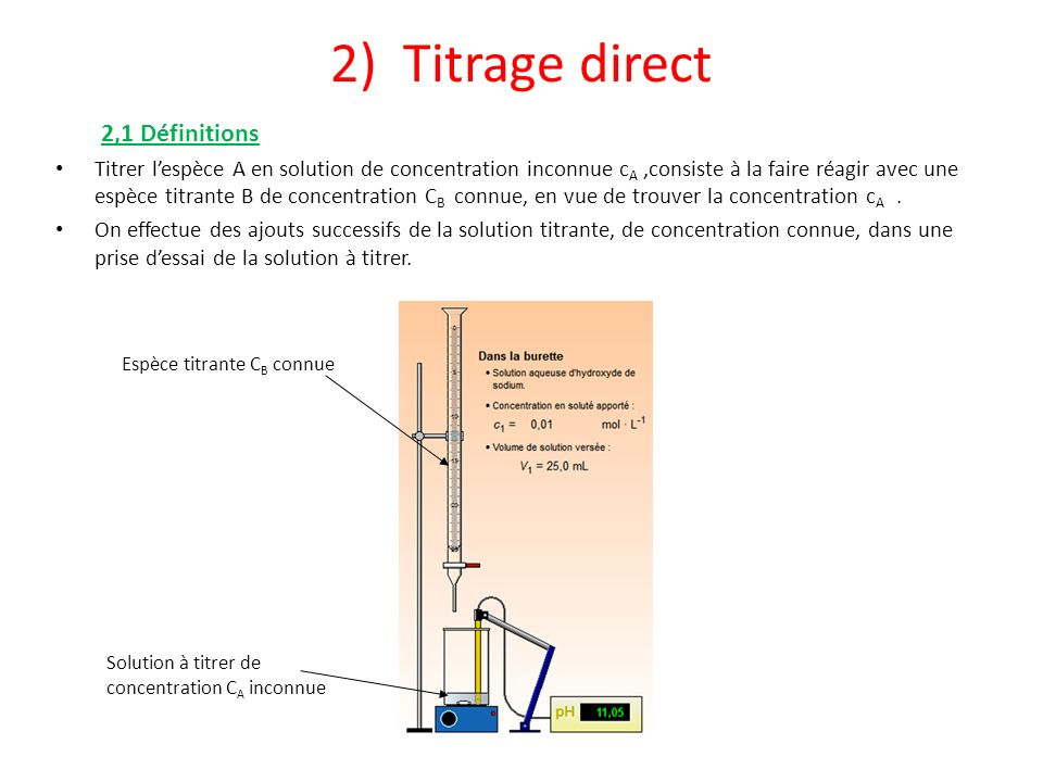 2) Titrage direct 2,1 Définitions