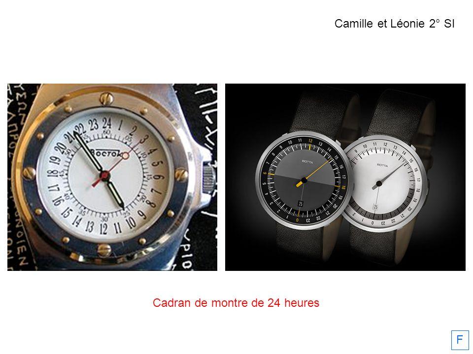 Cadran de montre de 24 heures