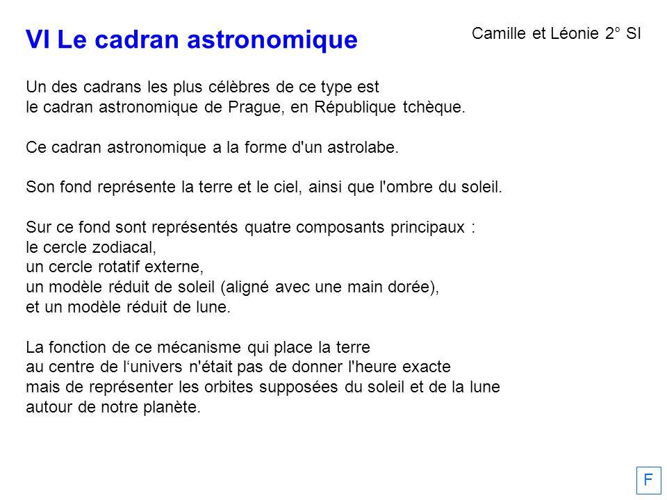 VI Le cadran astronomique