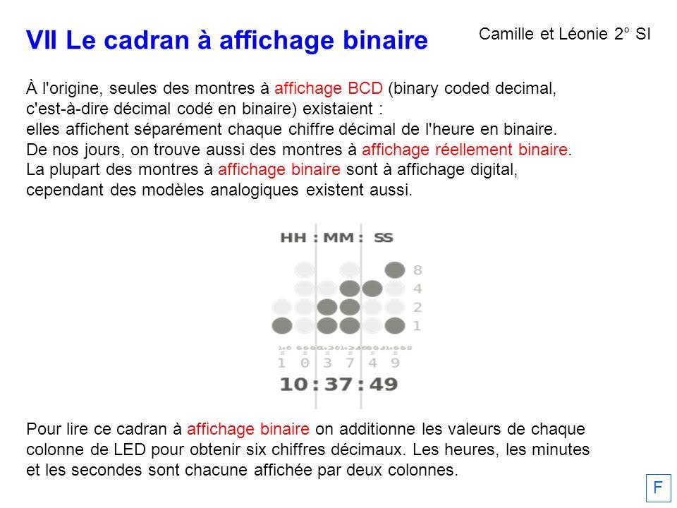 VII Le cadran à affichage binaire