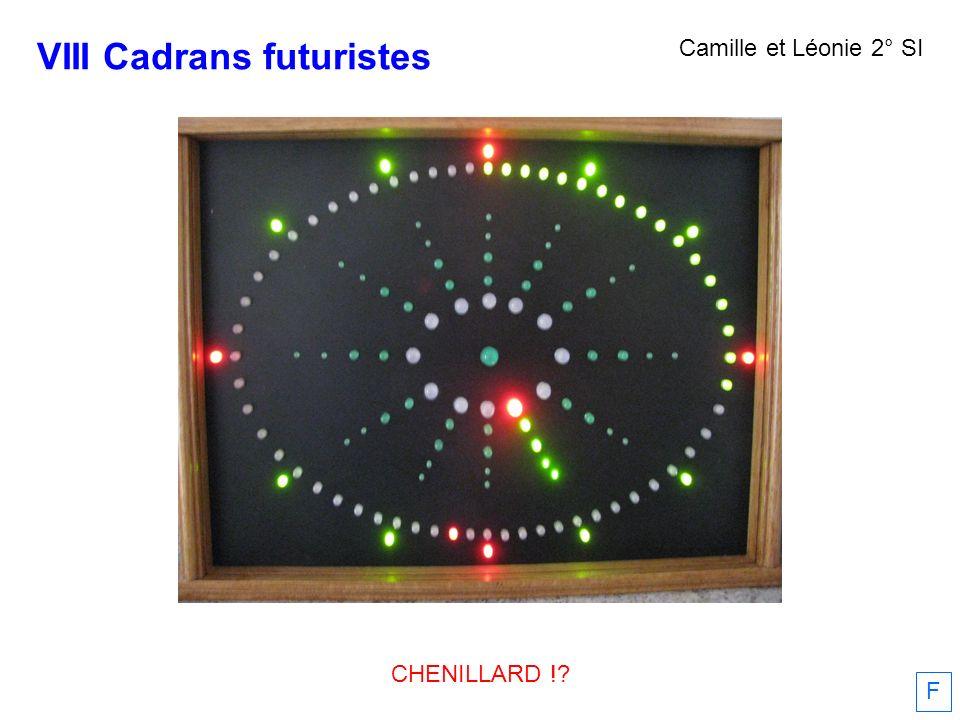 VIII Cadrans futuristes
