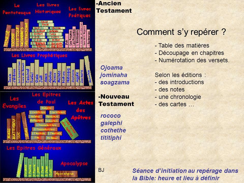 Comment s'y repérer Ancien Testament - Table des matières