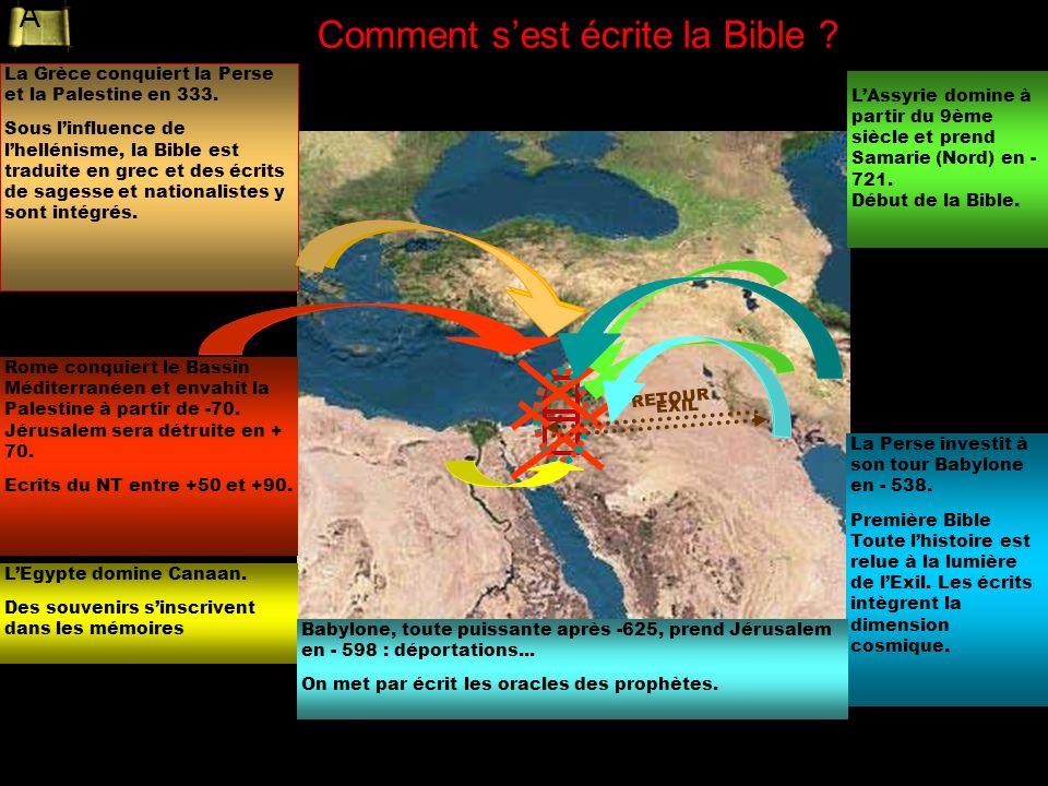 Comment s'est écrite la Bible