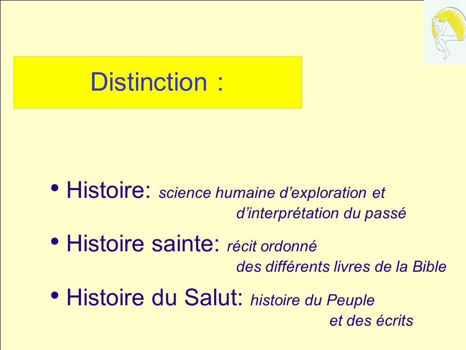 Distinction : Histoire: science humaine d'exploration et d'interprétation du passé.