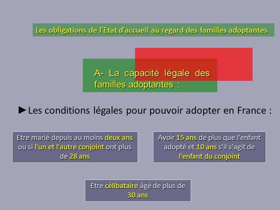 ►Les conditions légales pour pouvoir adopter en France :