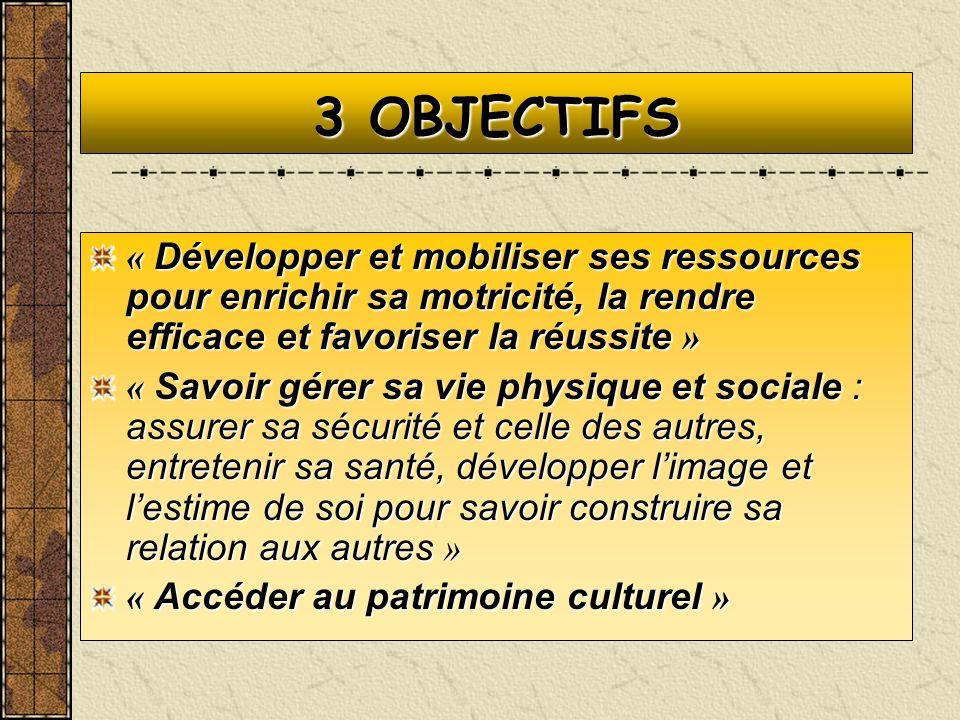 3 OBJECTIFS « Développer et mobiliser ses ressources pour enrichir sa motricité, la rendre efficace et favoriser la réussite »