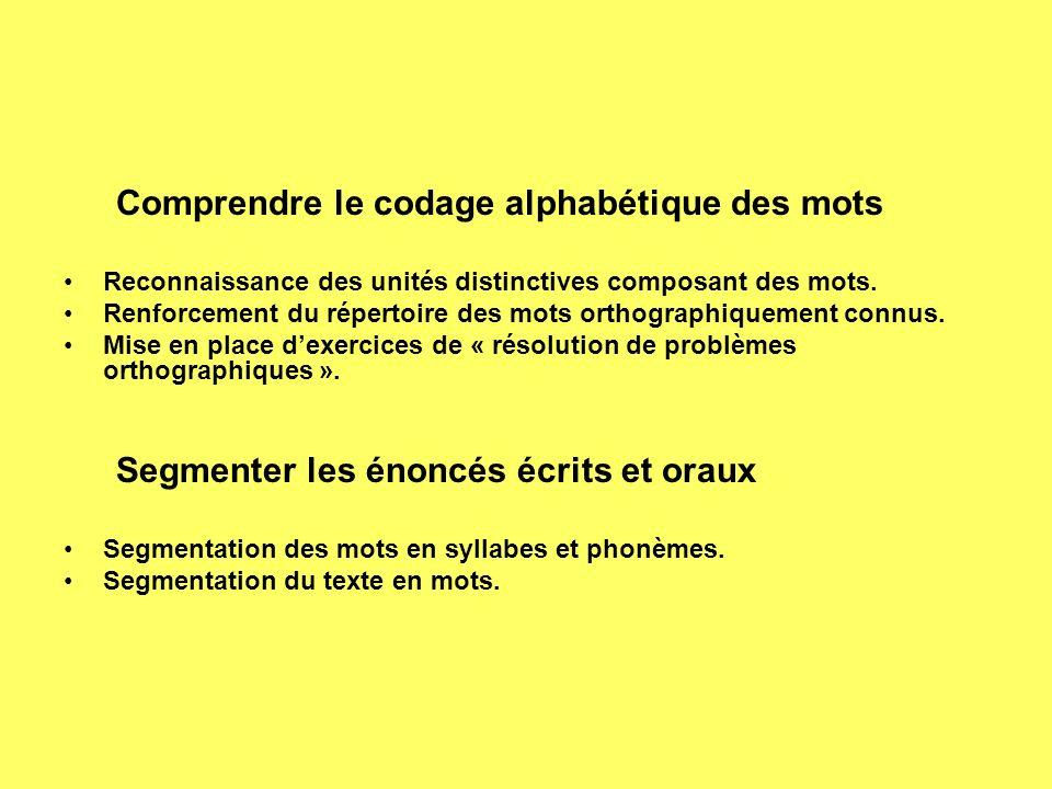 Comprendre le codage alphabétique des mots