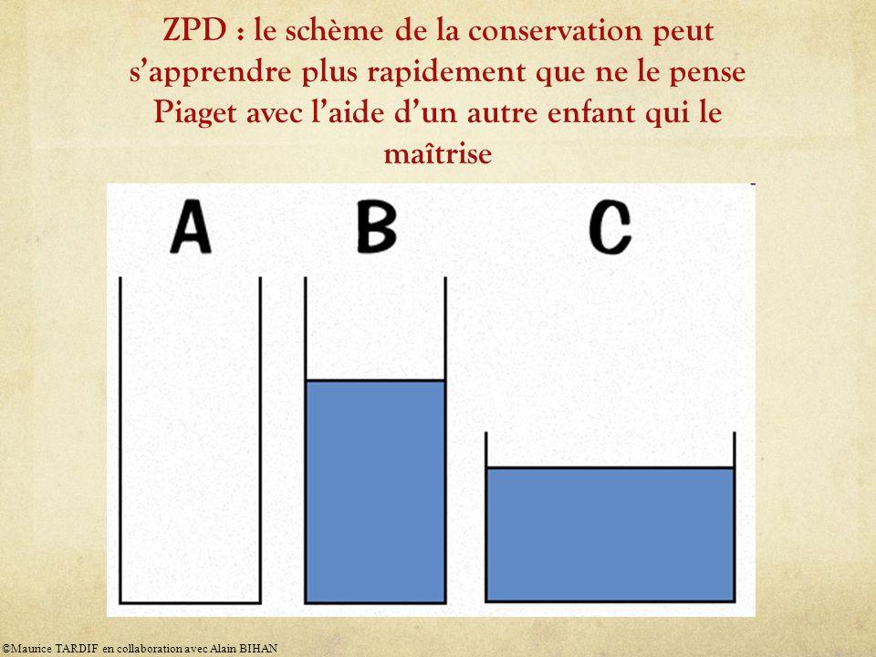ZPD : le schème de la conservation peut s'apprendre plus rapidement que ne le pense Piaget avec l'aide d'un autre enfant qui le maîtrise