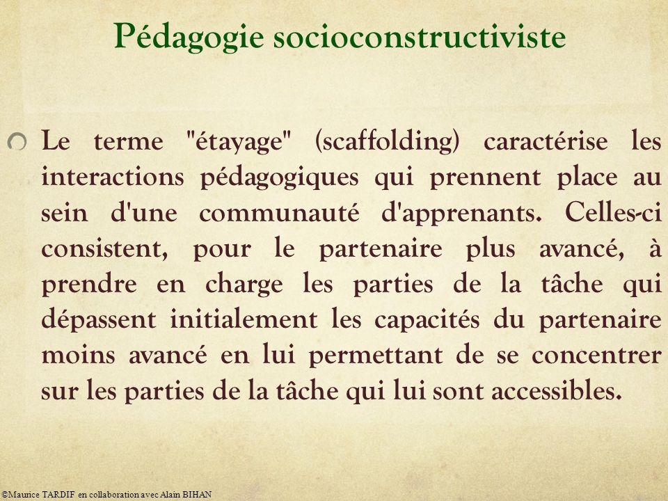 Pédagogie socioconstructiviste