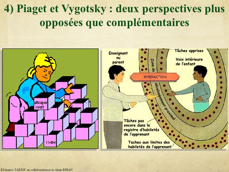 4) Piaget et Vygotsky : deux perspectives plus opposées que complémentaires