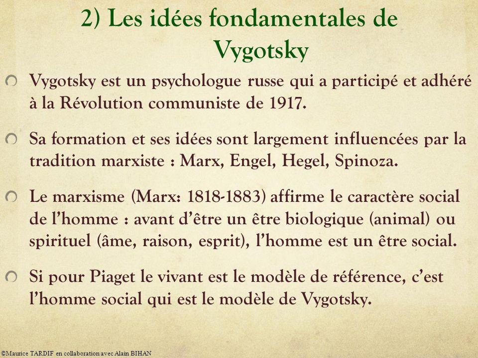 2) Les idées fondamentales de Vygotsky