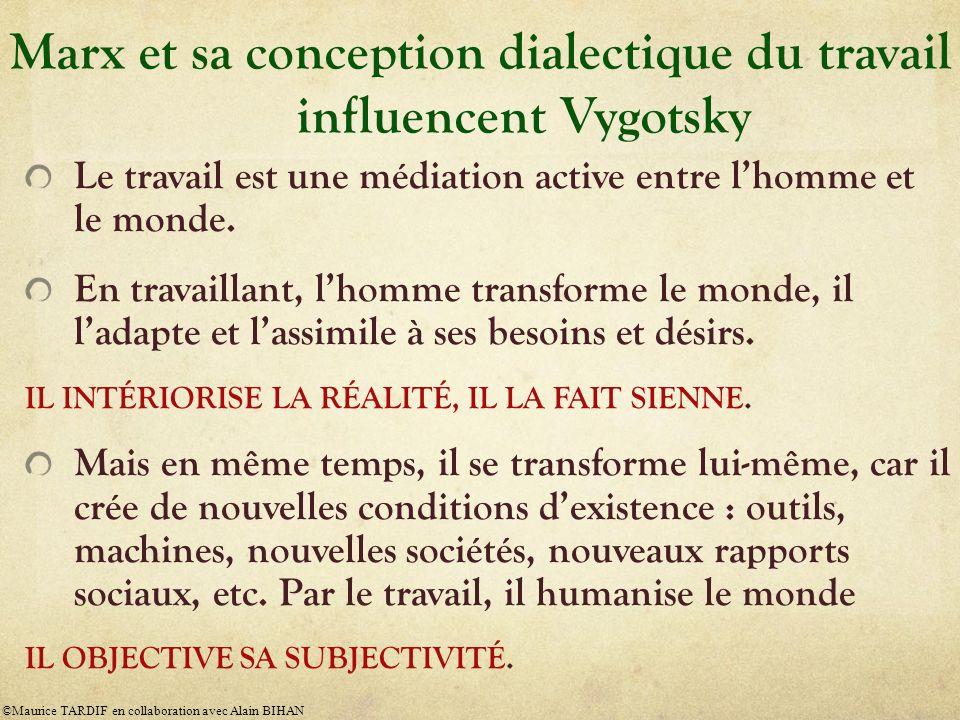 Marx et sa conception dialectique du travail influencent Vygotsky