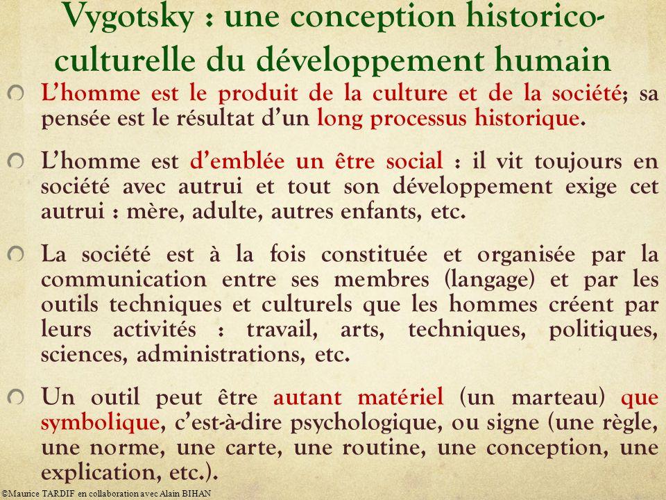 Vygotsky : une conception historico-culturelle du développement humain