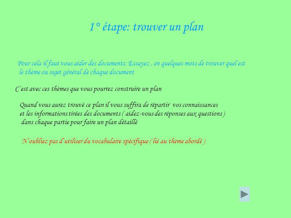 1° étape: trouver un plan