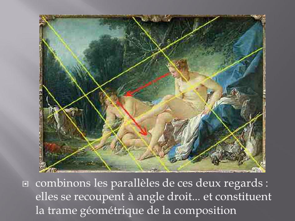combinons les parallèles de ces deux regards : elles se recoupent à angle droit...