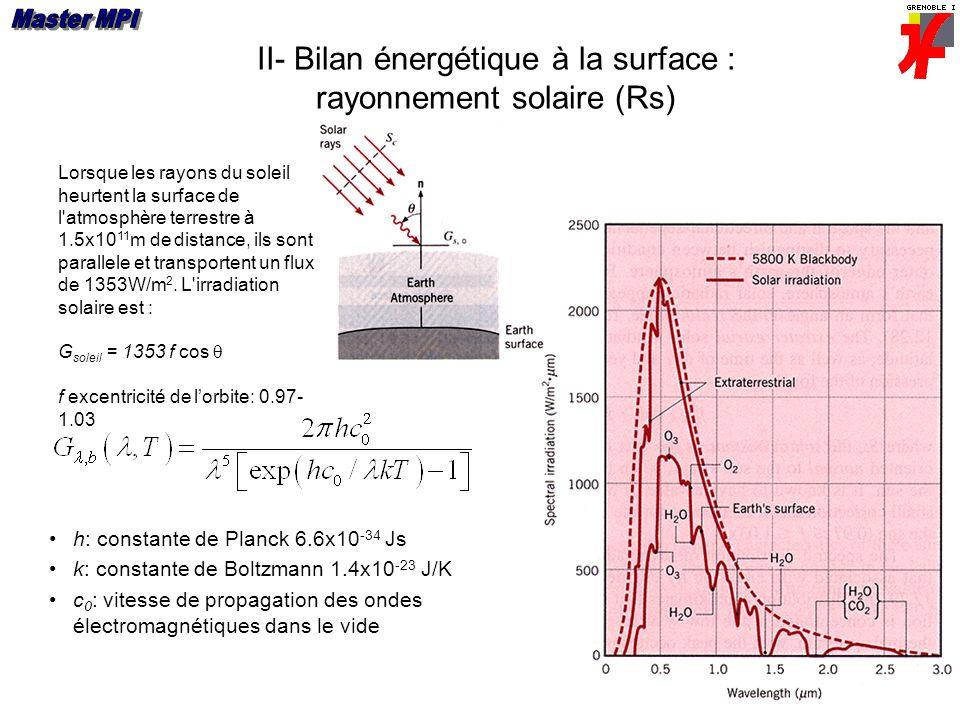II- Bilan énergétique à la surface : rayonnement solaire (Rs)
