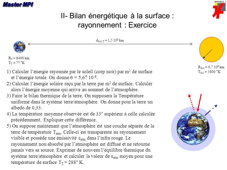 II- Bilan énergétique à la surface : rayonnement : Exercice