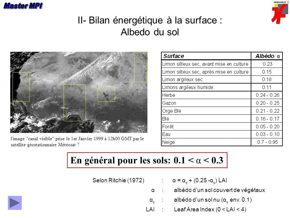 II- Bilan énergétique à la surface : Albedo du sol