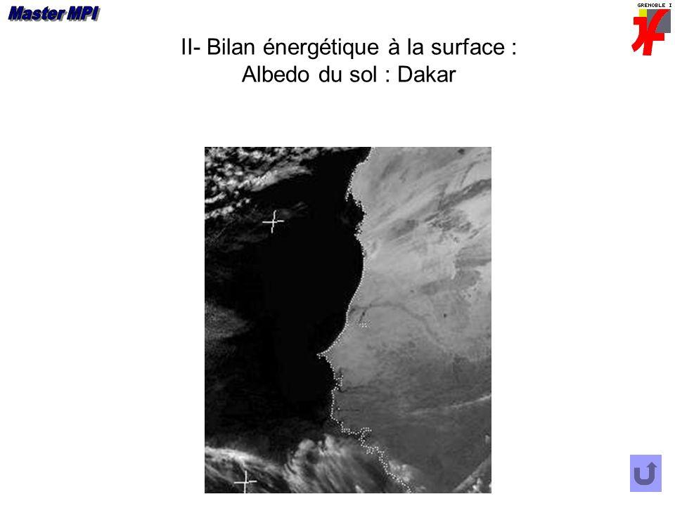 II- Bilan énergétique à la surface : Albedo du sol : Dakar
