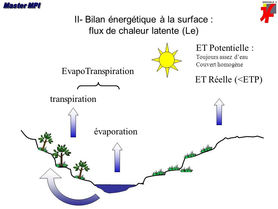 II- Bilan énergétique à la surface : flux de chaleur latente (Le)