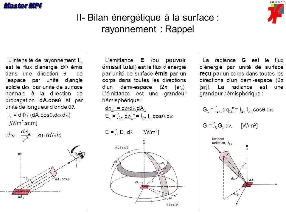 II- Bilan énergétique à la surface : rayonnement : Rappel