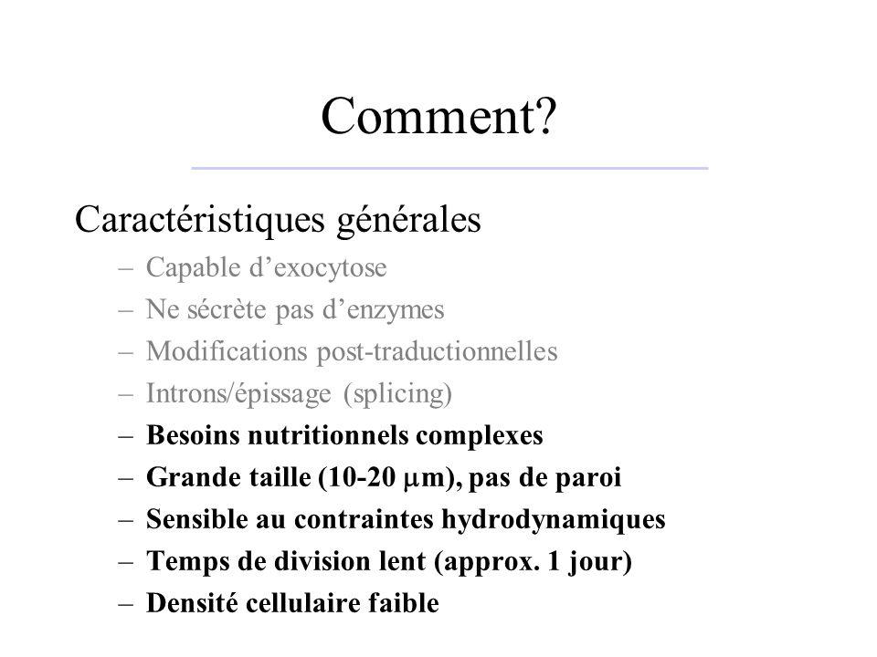 Comment Caractéristiques générales Capable d'exocytose
