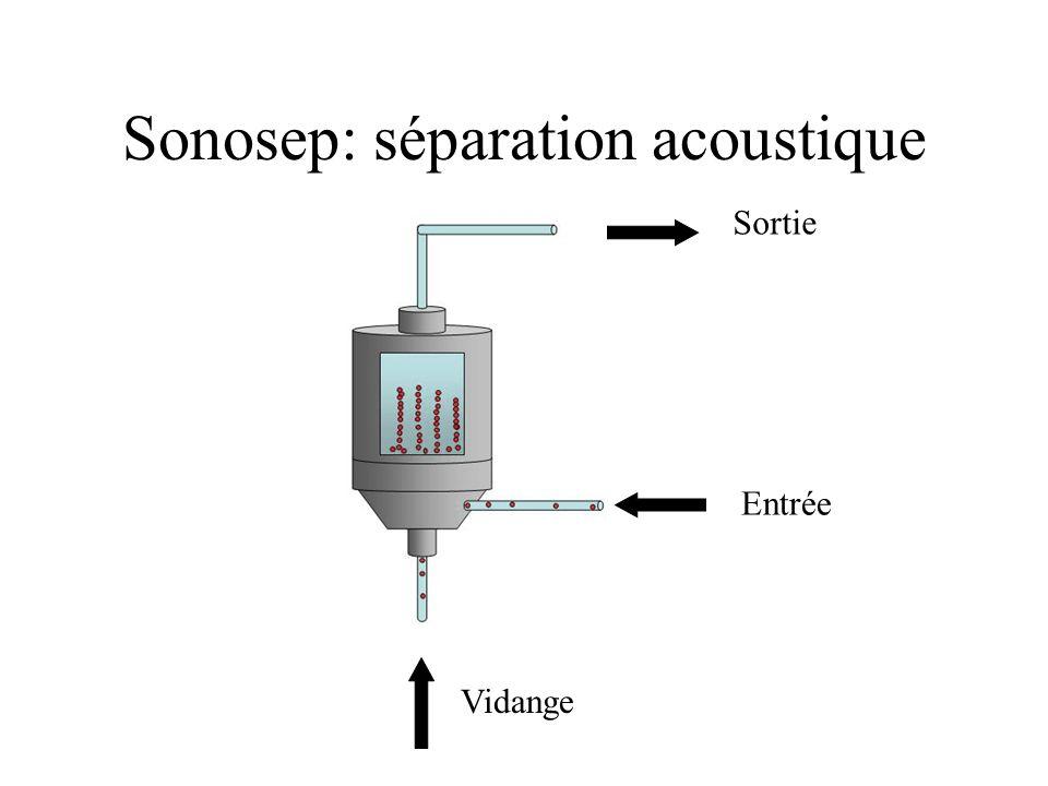 Sonosep: séparation acoustique