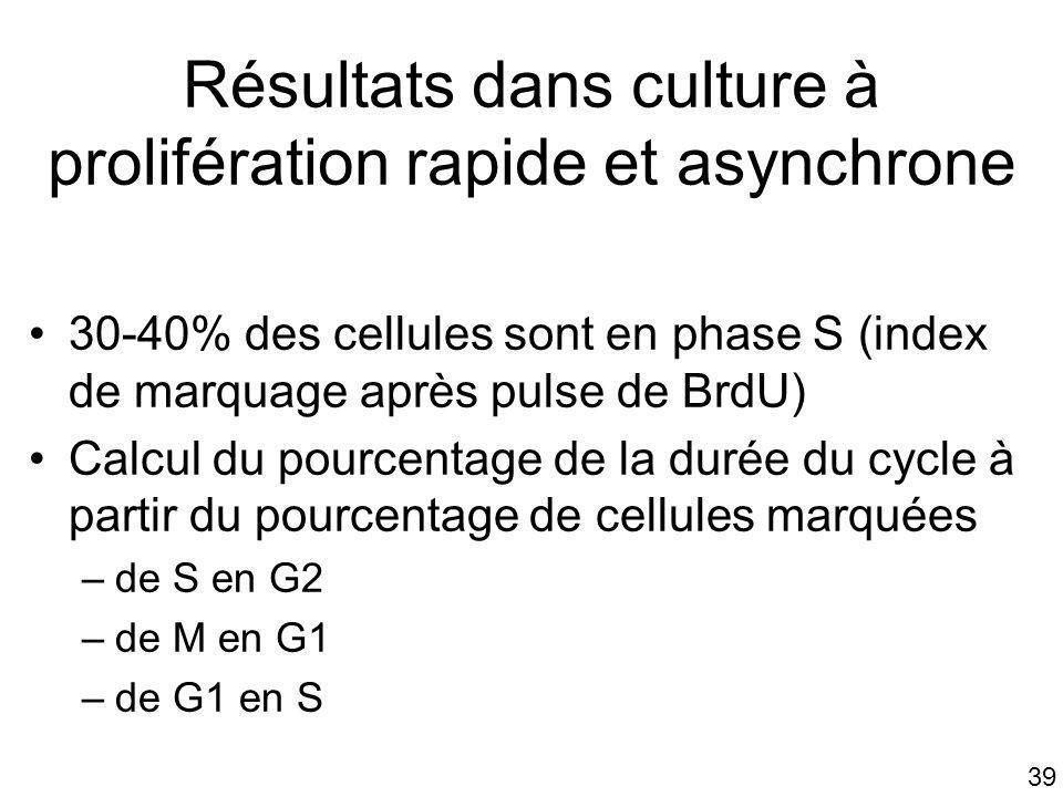 Résultats dans culture à prolifération rapide et asynchrone