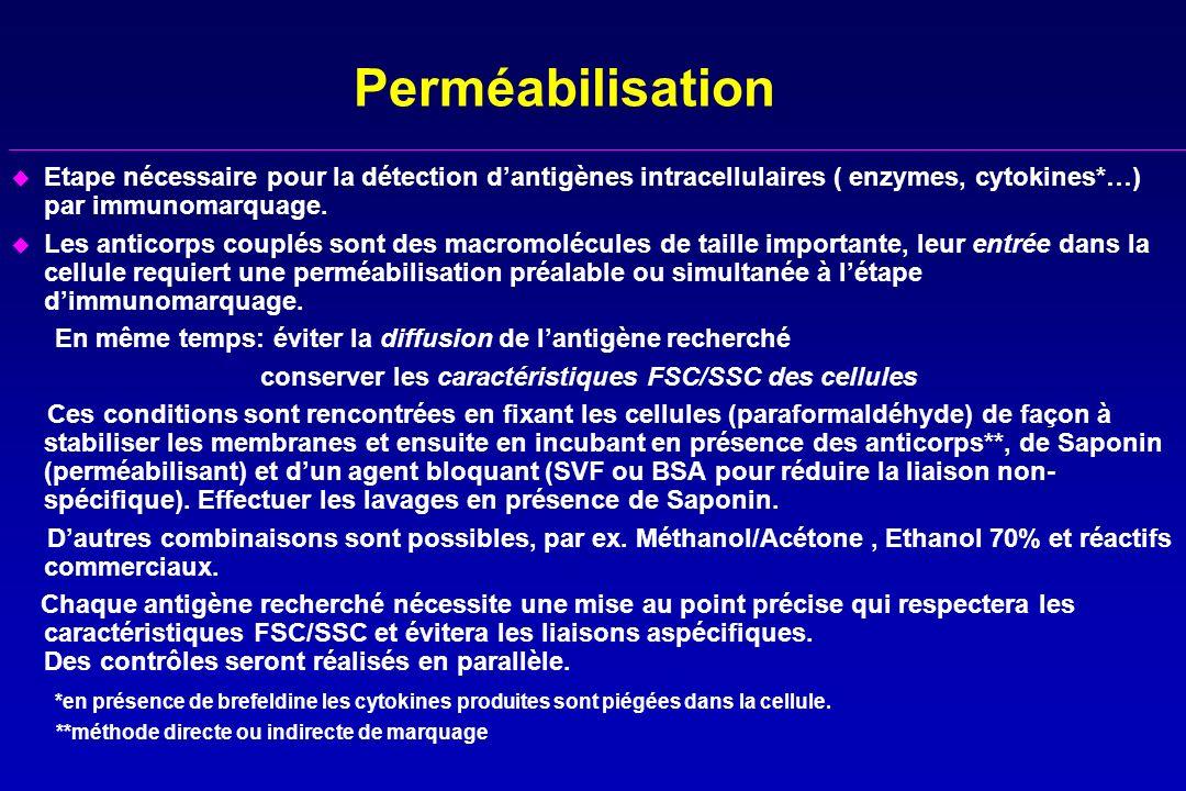 Perméabilisation Etape nécessaire pour la détection d'antigènes intracellulaires ( enzymes, cytokines*…) par immunomarquage.
