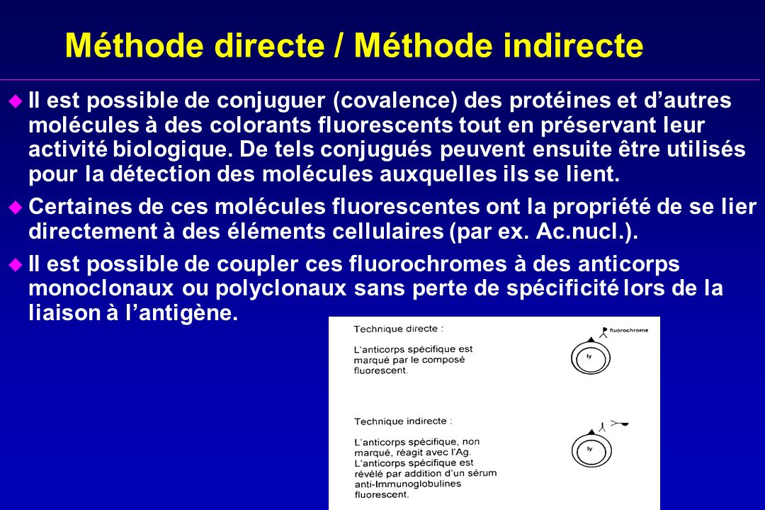 Méthode directe / Méthode indirecte