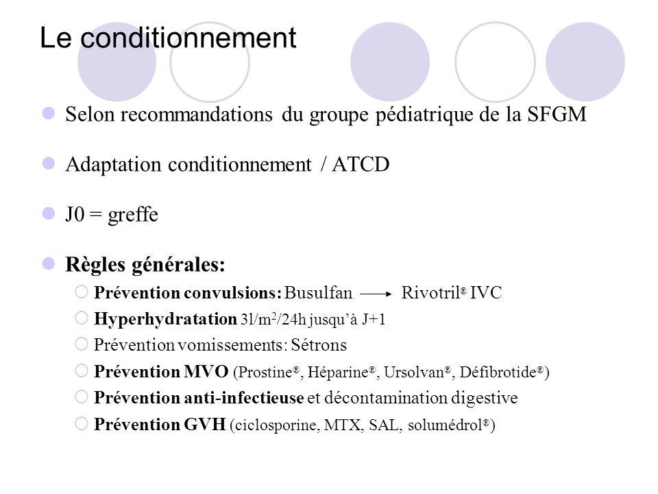 Le conditionnement Selon recommandations du groupe pédiatrique de la SFGM. Adaptation conditionnement / ATCD.