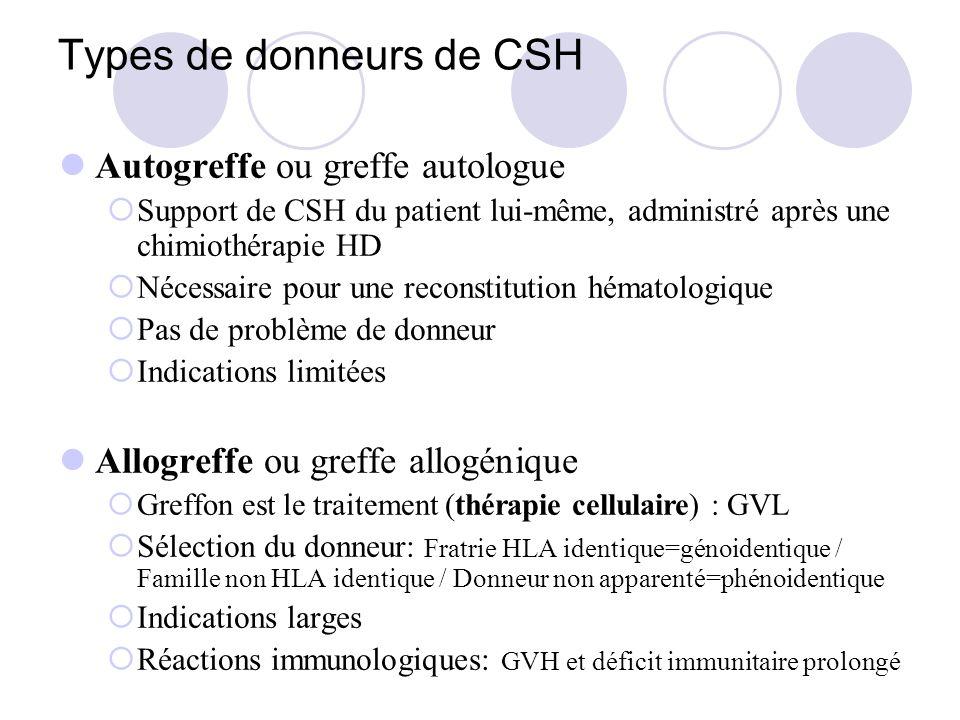 Types de donneurs de CSH