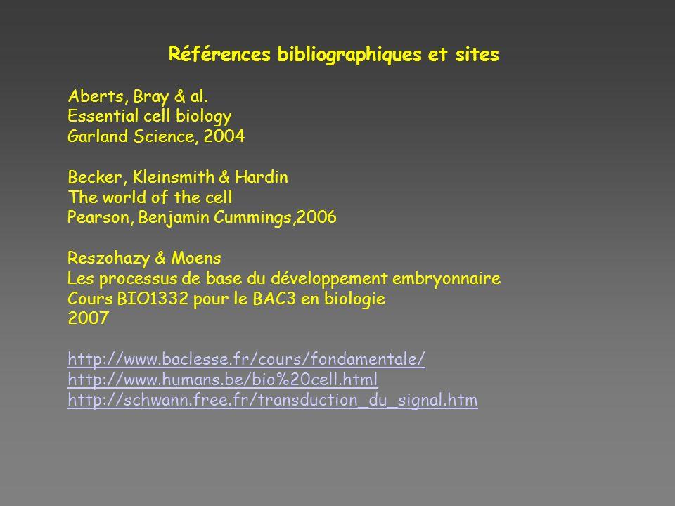 Références bibliographiques et sites