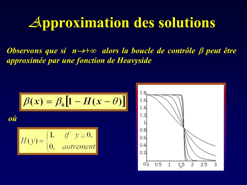 Approximation des solutions