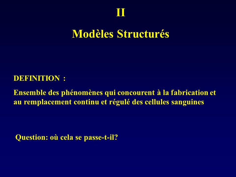 II Modèles Structurés DEFINITION :
