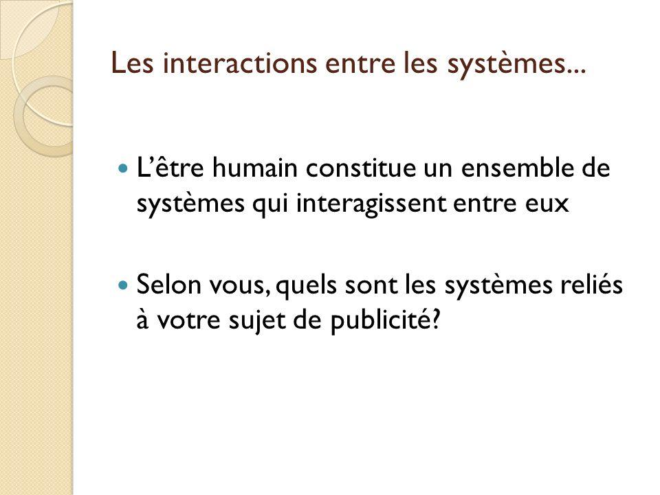 Les interactions entre les systèmes...