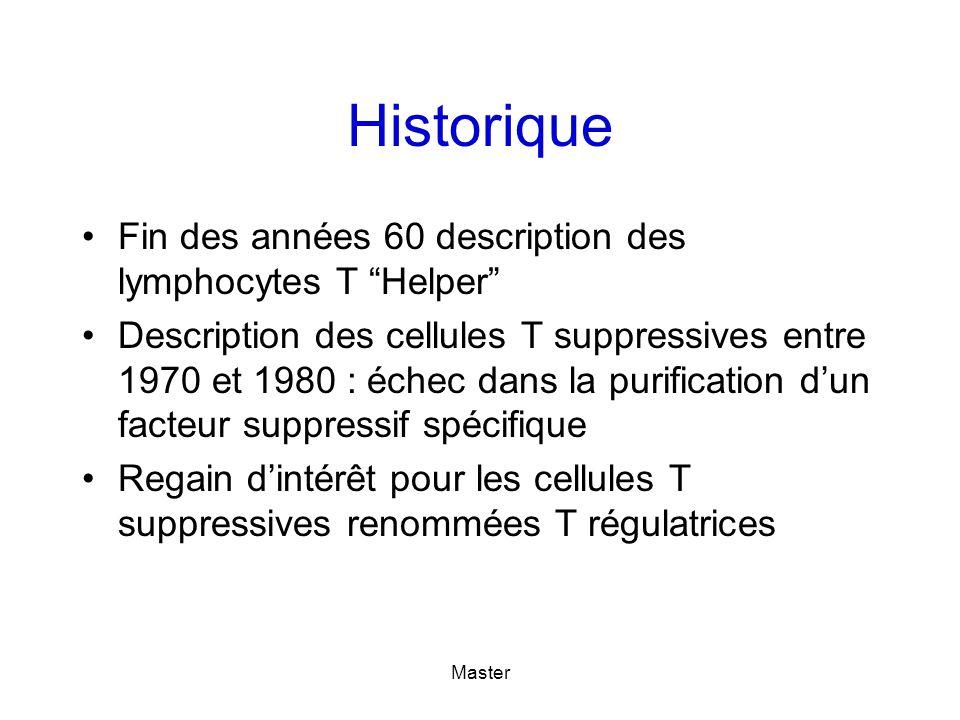 Historique Fin des années 60 description des lymphocytes T Helper