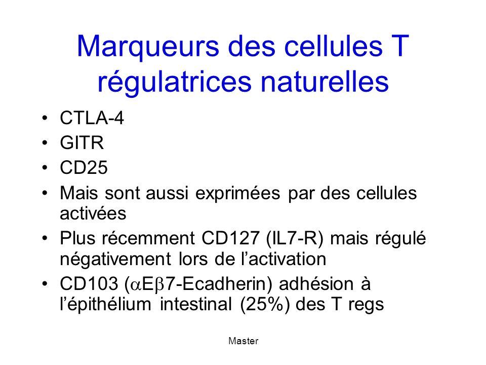Marqueurs des cellules T régulatrices naturelles