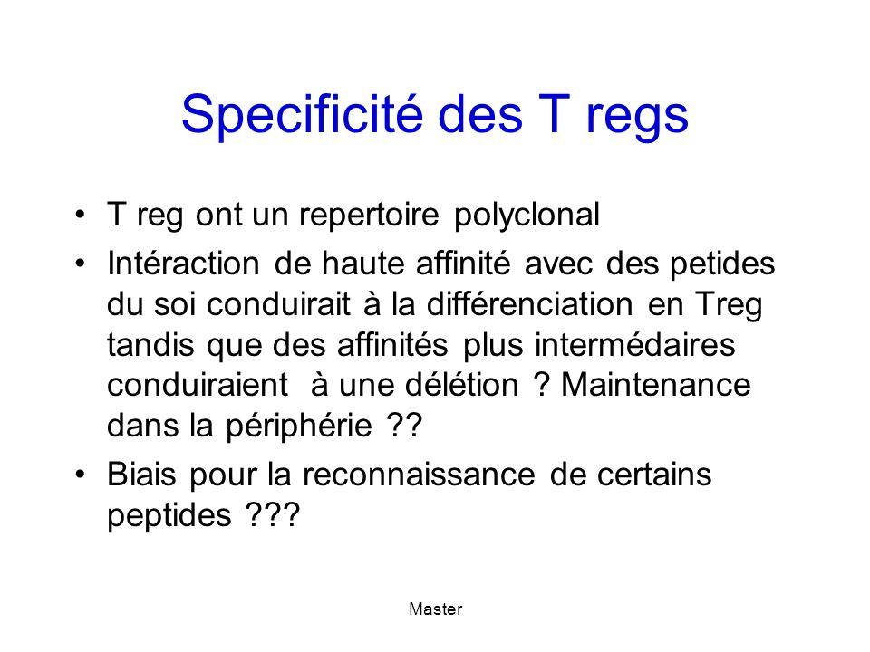 Specificité des T regs T reg ont un repertoire polyclonal