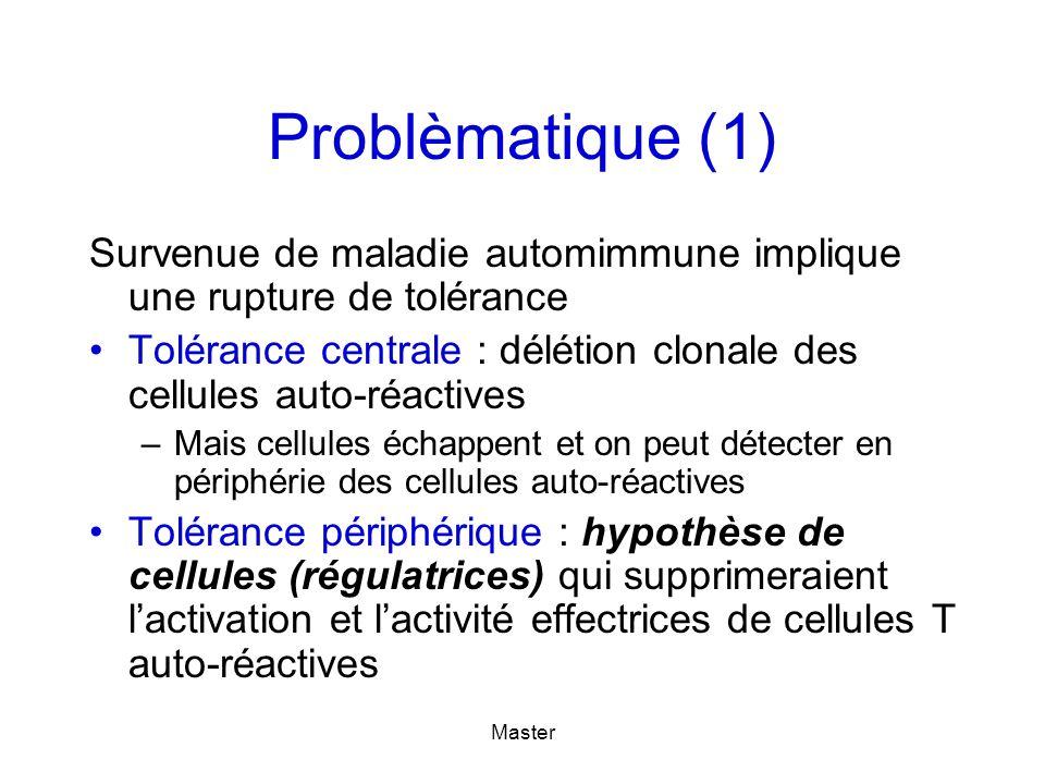 Problèmatique (1) Survenue de maladie automimmune implique une rupture de tolérance.