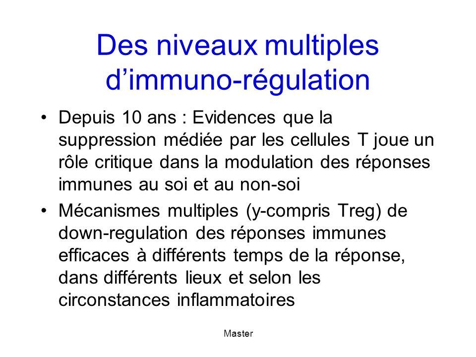 Des niveaux multiples d'immuno-régulation