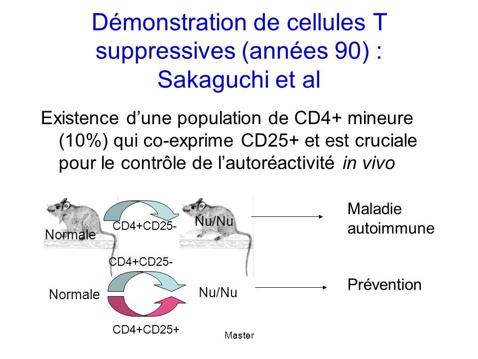 Démonstration de cellules T suppressives (années 90) : Sakaguchi et al