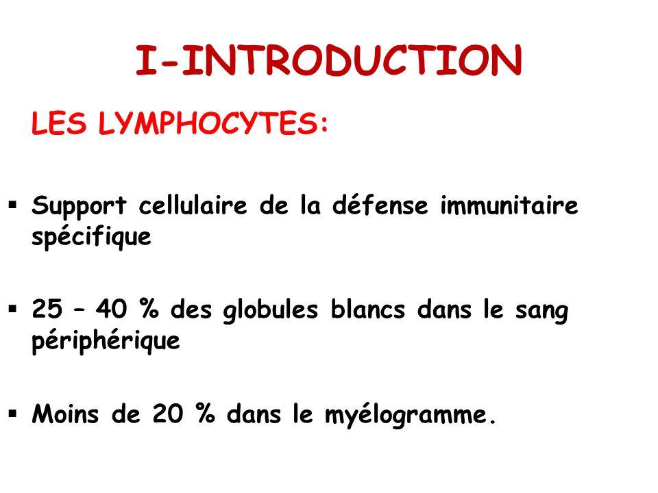 I-INTRODUCTION Support cellulaire de la défense immunitaire spécifique